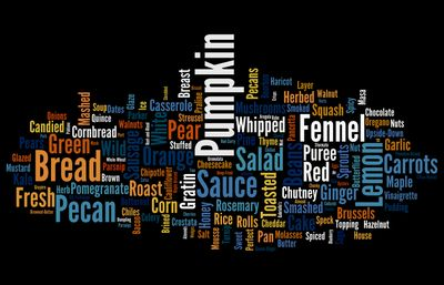 Thanksgiving 2010 word cloud 1