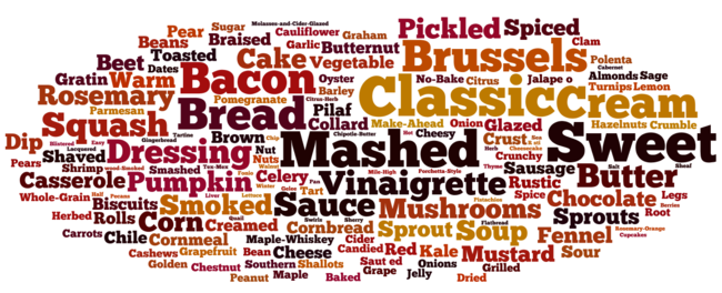 All recipes minus most common words
