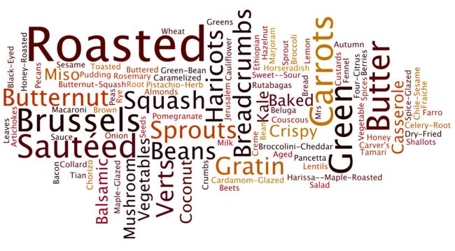 Thanksgiving 2014 Vegetable Sides Trends