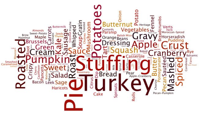 Thanksgiving 2014 Trends Full Cloud