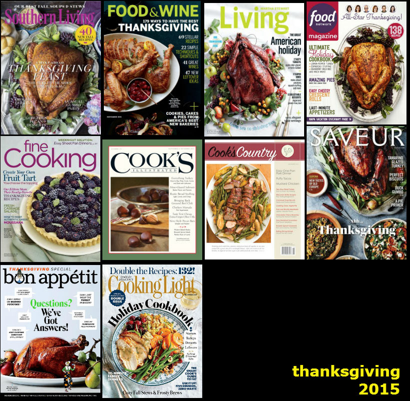 Thanksgiving index 2015